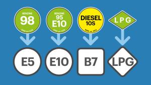Benzine en Diesel krijgen een nieuwe naam aan de pomp